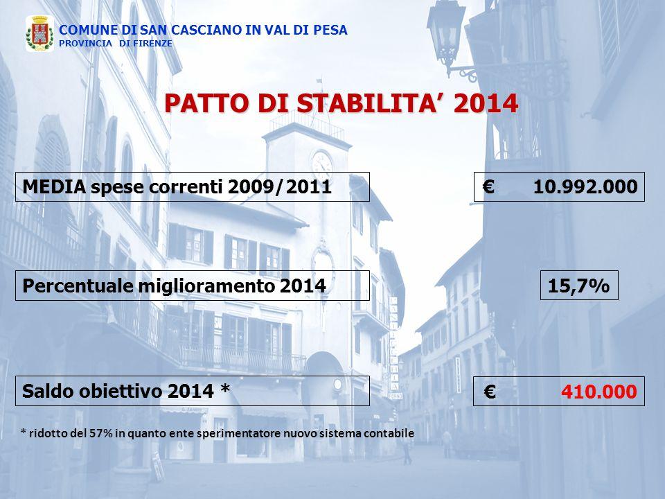 COMUNE DI SAN CASCIANO IN VAL DI PESA PROVINCIA DI FIRENZE PATTO DI STABILITA' 2014 PATTO DI STABILITA' 2014 MEDIA spese correnti 2009/2011€ 10.992.00