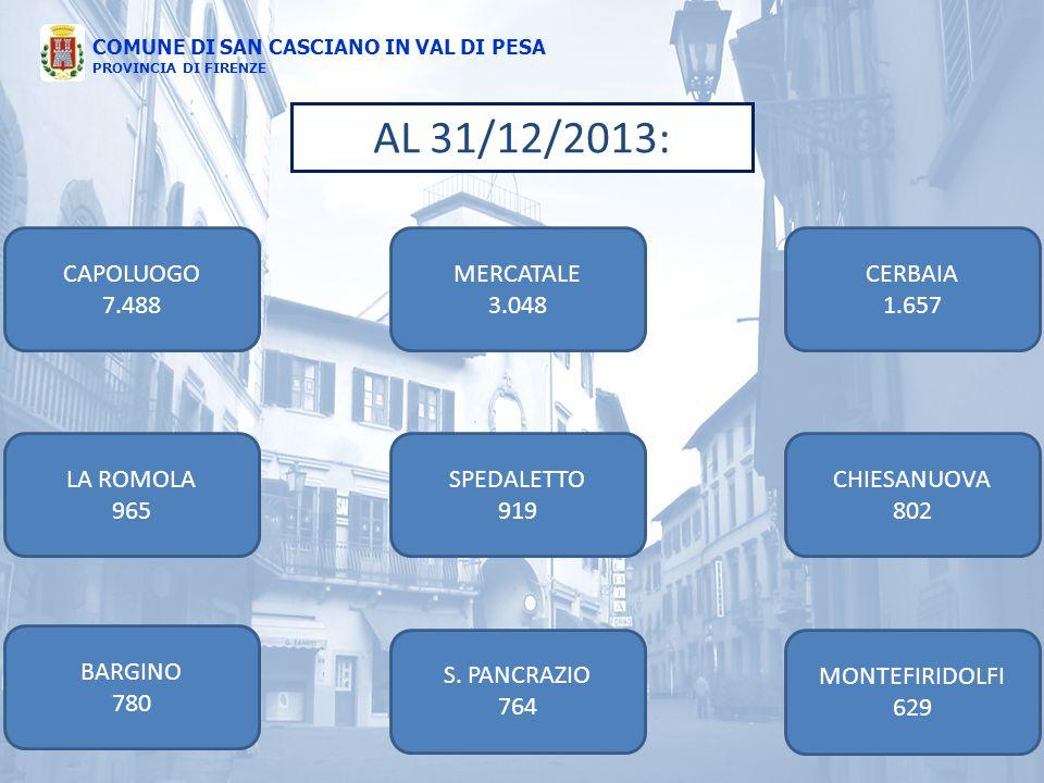 COMUNE DI SAN CASCIANO IN VAL DI PESA PROVINCIA DI FIRENZE CAPOLUOGO 7.488 MERCATALE 3.048 CERBAIA 1.657 CHIESANUOVA 802 SPEDALETTO 919 LA ROMOLA 965