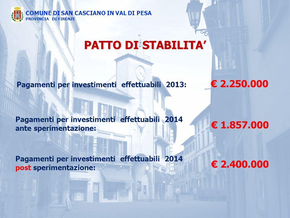 PATTO DI STABILITA' Pagamenti per investimenti effettuabili 2013: € 2.250.000 COMUNE DI SAN CASCIANO IN VAL DI PESA PROVINCIA DI FIRENZE € 1.857.000 P