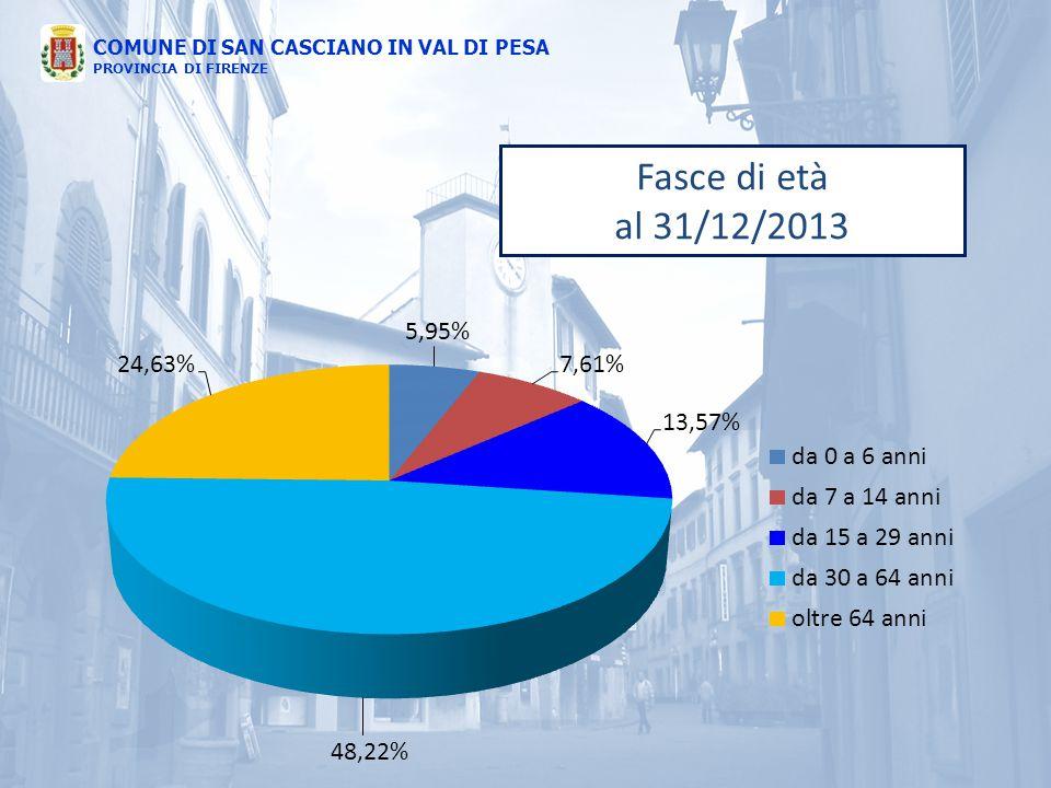 COMUNE DI SAN CASCIANO IN VAL DI PESA PROVINCIA DI FIRENZE Fasce di età al 31/12/2013