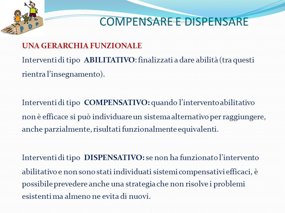 COMPENSARE E DISPENSARE UNA GERARCHIA FUNZIONALE Interventi di tipo ABILITATIVO: finalizzati a dare abilità (tra questi rientra l'insegnamento).