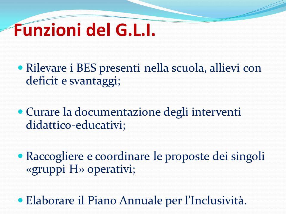 Funzioni del G.L.I.