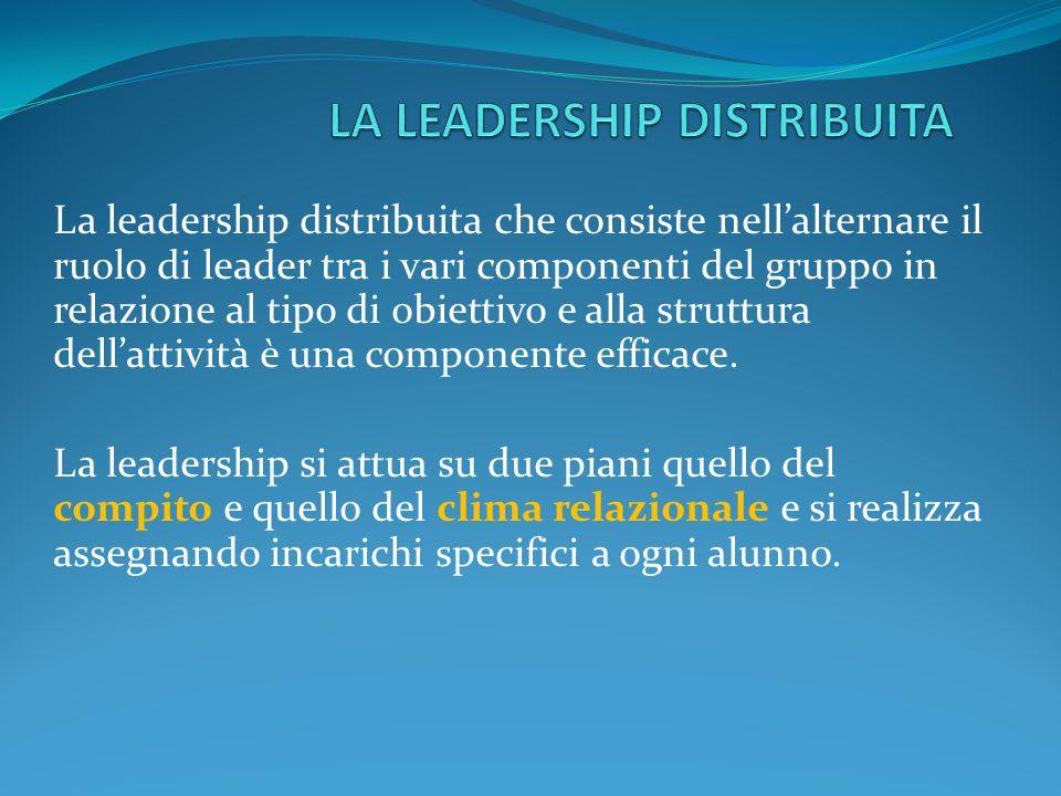 La leadership distribuita che consiste nell'alternare il ruolo di leader tra i vari componenti del gruppo in relazione al tipo di obiettivo e alla struttura dell'attività è una componente efficace.