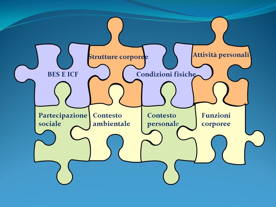 BES E ICF Strutture corporee Condizioni fisiche Attività personali Partecipazione sociale Contesto ambientale Contesto personale Funzioni corporee