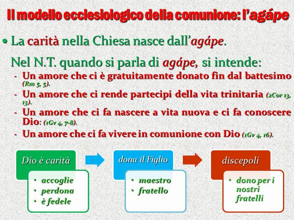 La caritànella Chiesanasce dall'agápe.La carità nella Chiesa nasce dall'agápe.