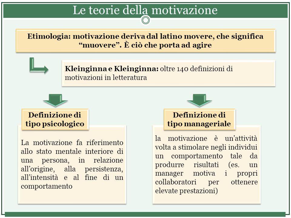 Le teorie della motivazione Etimologia: motivazione deriva dal latino movere, che significa ''muovere''.