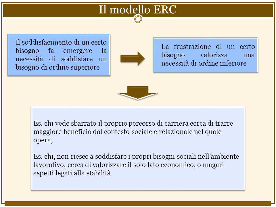 Il modello ERC Es.