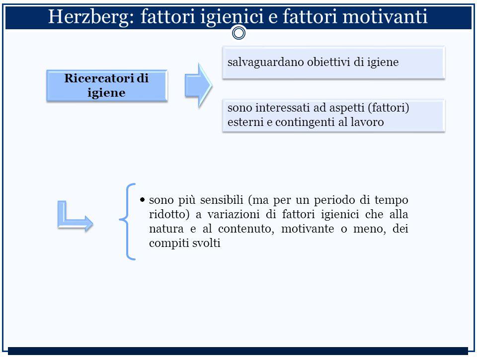 Herzberg: fattori igienici e fattori motivanti Ricercatori di igiene salvaguardano obiettivi di igiene sono interessati ad aspetti (fattori) esterni e contingenti al lavoro  sono più sensibili (ma per un periodo di tempo ridotto) a variazioni di fattori igienici che alla natura e al contenuto, motivante o meno, dei compiti svolti