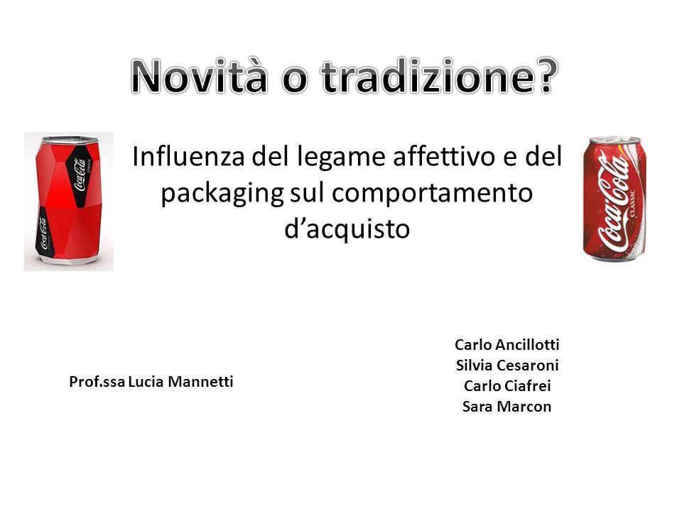 Influenza del legame affettivo e del packaging sul comportamento d'acquisto Carlo Ancillotti Silvia Cesaroni Carlo Ciafrei Sara Marcon Prof.ssa Lucia