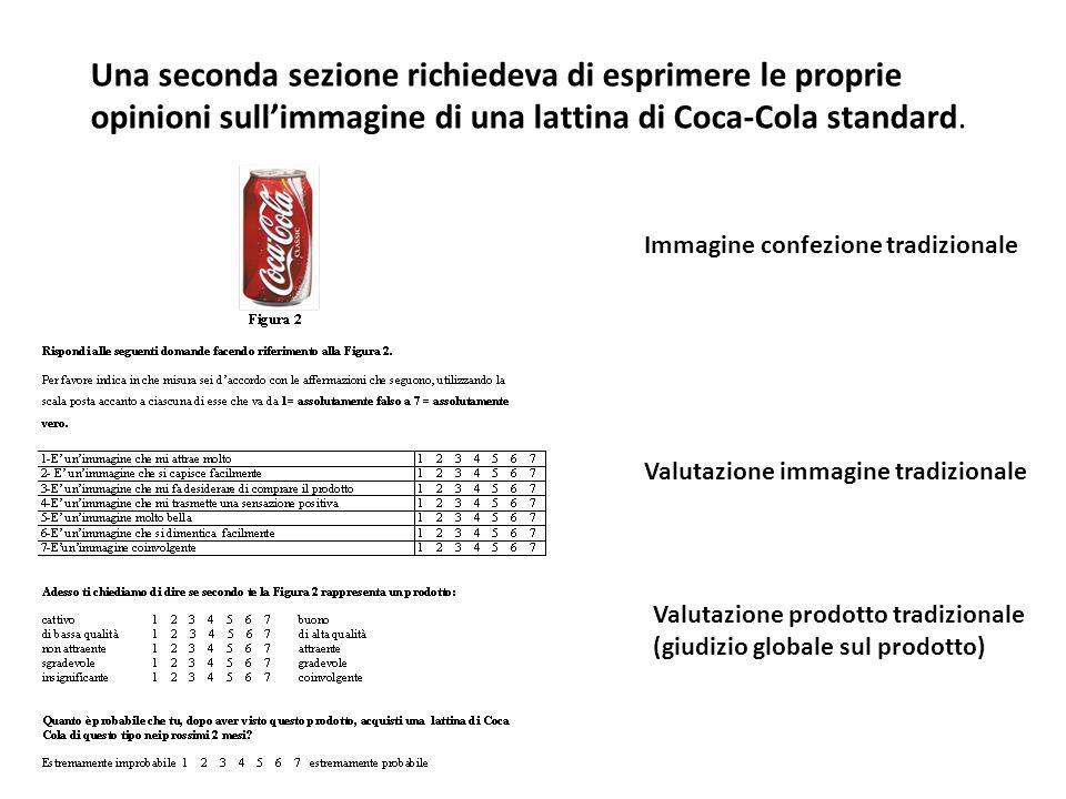 Una seconda sezione richiedeva di esprimere le proprie opinioni sull'immagine di una lattina di Coca-Cola standard. Immagine confezione tradizionale V
