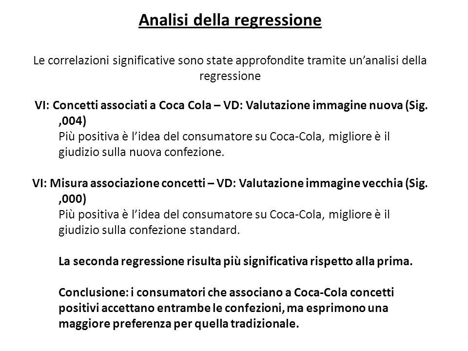 Analisi della regressione Le correlazioni significative sono state approfondite tramite un'analisi della regressione VI: Concetti associati a Coca Col