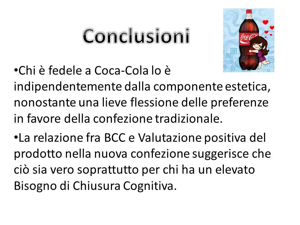 Chi è fedele a Coca-Cola lo è indipendentemente dalla componente estetica, nonostante una lieve flessione delle preferenze in favore della confezione
