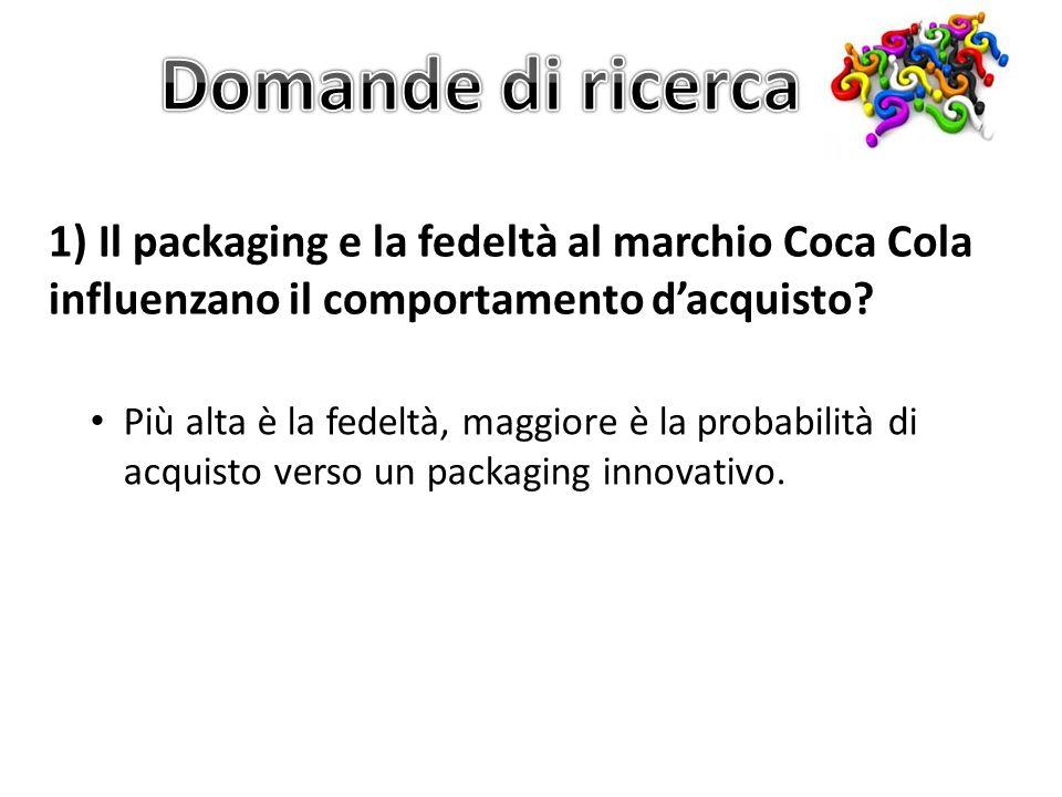 Variabili indipendenti Packaging (nuovo o tradizionale) Fedeltà al brand (alta o bassa) Variabile dipendente Comportamento d'acquisto verso il prodotto con un packaging innovativo