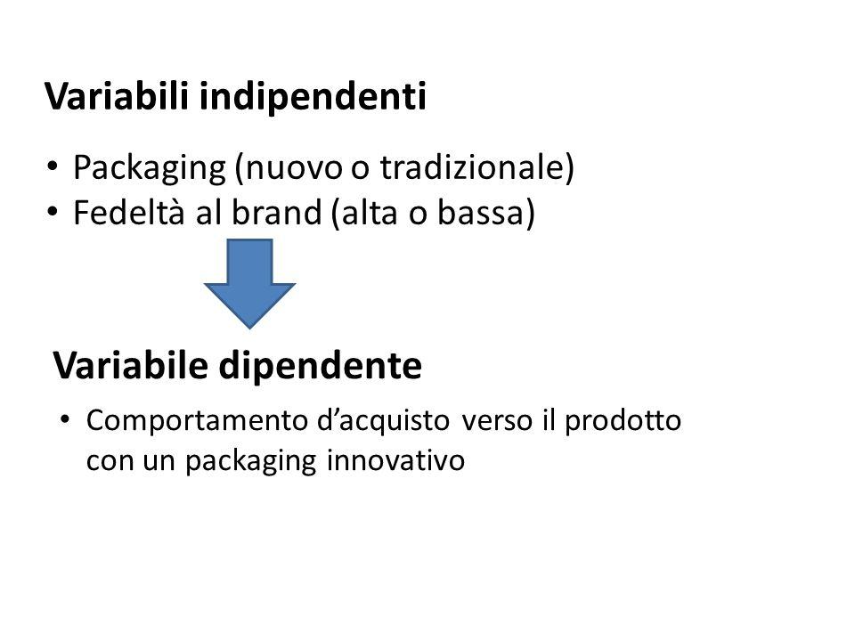 Variabili indipendenti Packaging (nuovo o tradizionale) Fedeltà al brand (alta o bassa) Variabile dipendente Comportamento d'acquisto verso il prodott