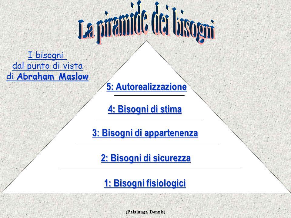 (Paialunga Dennis) MaslowStudiando le persone autorealizzate, Maslow osservò che queste avevano delle caratteristiche straordinariamente analoghe.