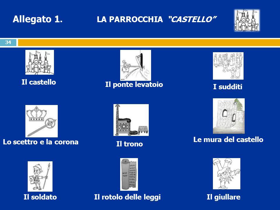 """34 Allegato 1. LA PARROCCHIA """"CASTELLO"""" Il castello Il ponte levatoio I sudditi Lo scettro e la corona Il trono Le mura del castello Il soldatoIl roto"""