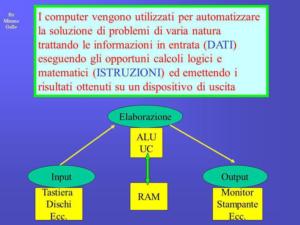I computer vengono utilizzati per automatizzare la soluzione di problemi di varia natura trattando le informazioni in entrata (DATI) eseguendo gli opp