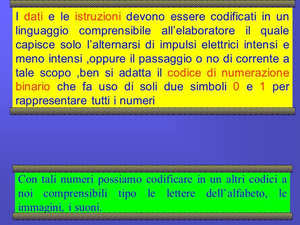 I dati e le istruzioni devono essere codificati in un linguaggio comprensibile all'elaboratore il quale capisce solo l'alternarsi di impulsi elettrici