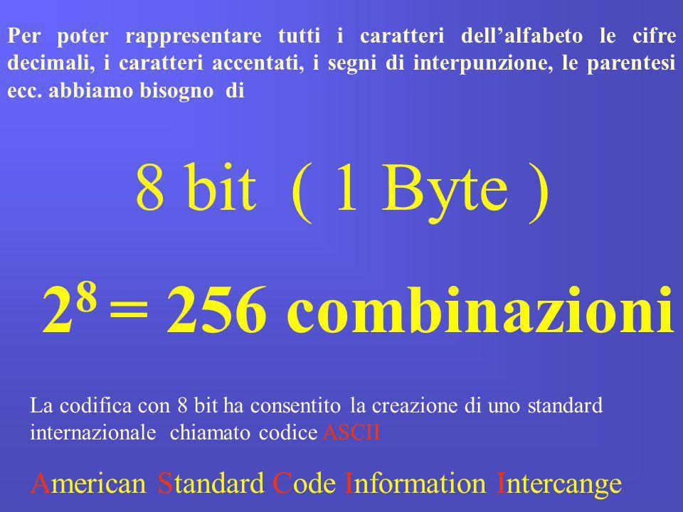 L a tabella ASCII è un codice convenzionale usato per la rappresentazione dei caratteri di testo attraverso i Byte: ad ogni byte viene fatto corrispondere un diverso carattere della tastiera (lettere, numeri, segni).