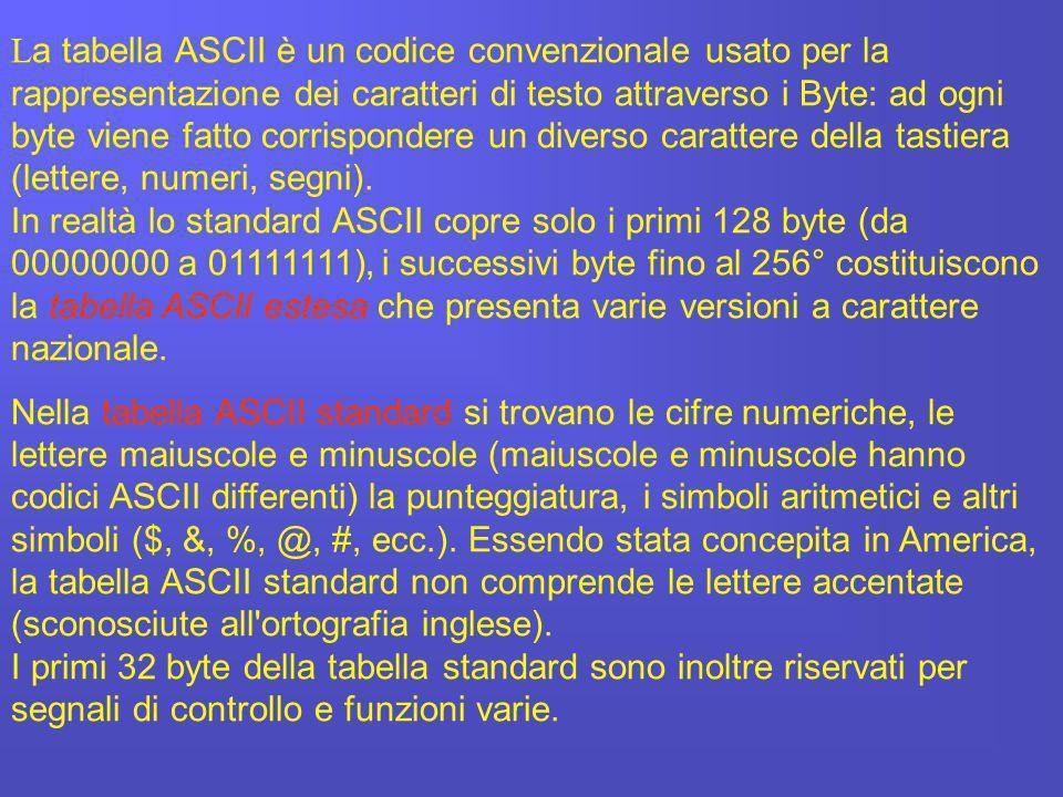 L a tabella ASCII è un codice convenzionale usato per la rappresentazione dei caratteri di testo attraverso i Byte: ad ogni byte viene fatto corrispon