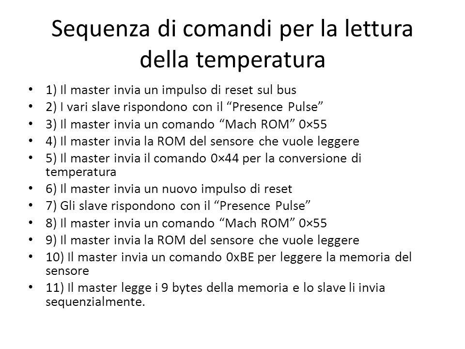 """Sequenza di comandi per la lettura della temperatura 1) Il master invia un impulso di reset sul bus 2) I vari slave rispondono con il """"Presence Pulse"""""""