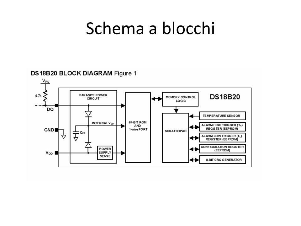 Generalità Il sensore DS18B20 comunica tramite il protocollo 1-Wire®, un protocollo standard che permette di usare un solo filo di comunicazione (e massa) per il colloquio con un microprocessore centrale.