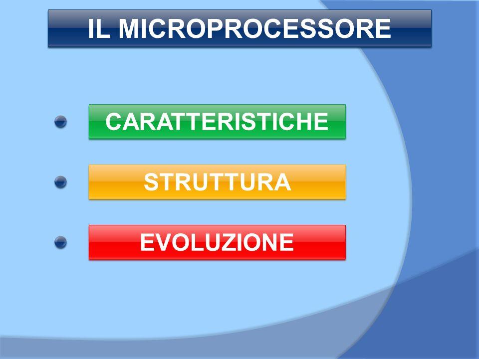 IL MICROPROCESSORE CARATTERISTICHE STRUTTURA EVOLUZIONE