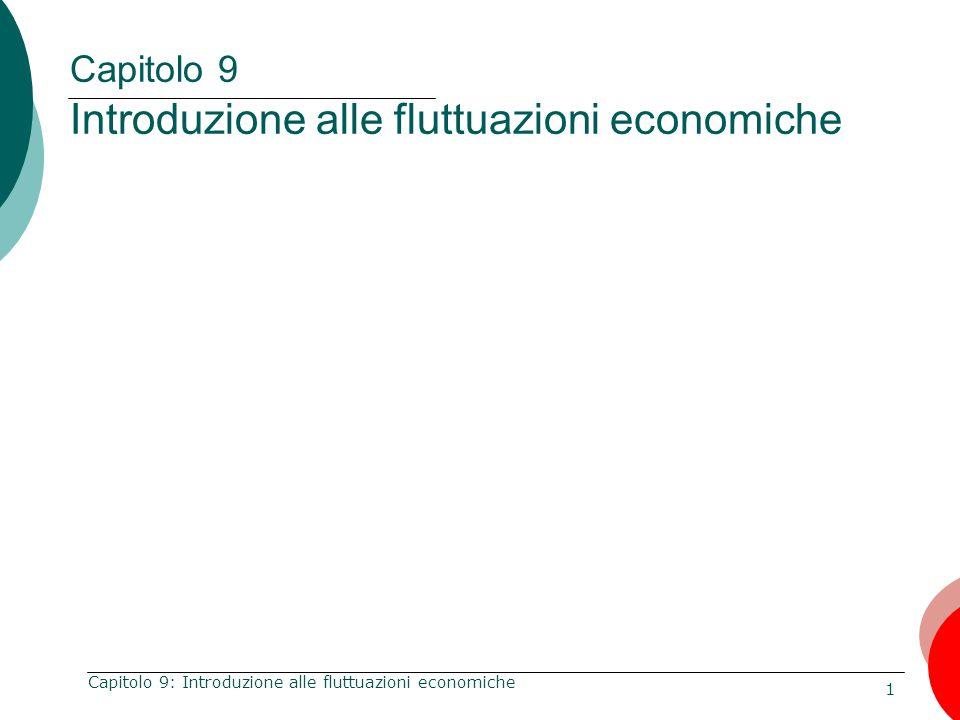 12 Capitolo 9: Introduzione alle fluttuazioni economiche La macroeconomia classica: i prezzi flessibili Nei capitoli 3-8 l'equilibrio macroeconomico dipende soltanto dall'offerta aggregata: Tecnologia disponibile: funzione di produzione Fattori di produzione, K e L: Y = F(K,L) La domanda aggregata (C, I, G, NX) porta soltanto a una variazione dei prezzi Ma … l'ipotesi che i prezzi siano perfettamente flessibili appare ragionevole solo nel lungo periodo …
