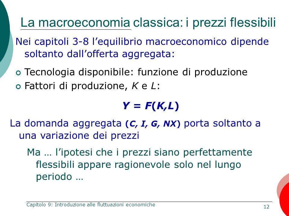 12 Capitolo 9: Introduzione alle fluttuazioni economiche La macroeconomia classica: i prezzi flessibili Nei capitoli 3-8 l'equilibrio macroeconomico d