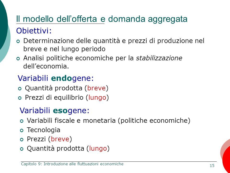 15 Capitolo 9: Introduzione alle fluttuazioni economiche Il modello dell'offerta e domanda aggregata Obiettivi: Determinazione delle quantità e prezzi