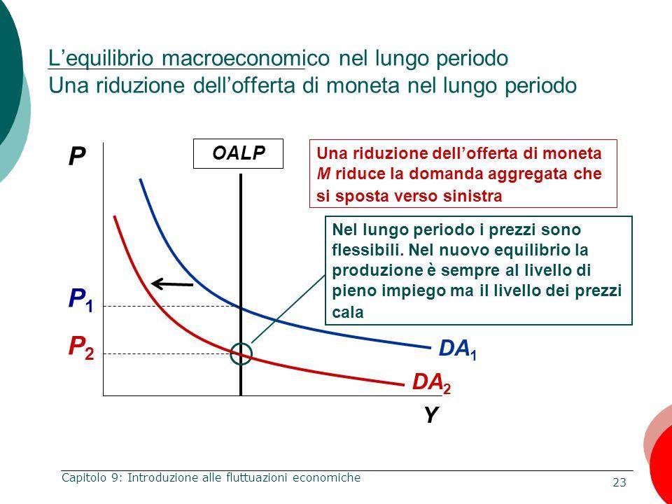 23 Capitolo 9: Introduzione alle fluttuazioni economiche L'equilibrio macroeconomico nel lungo periodo Una riduzione dell'offerta di moneta nel lungo