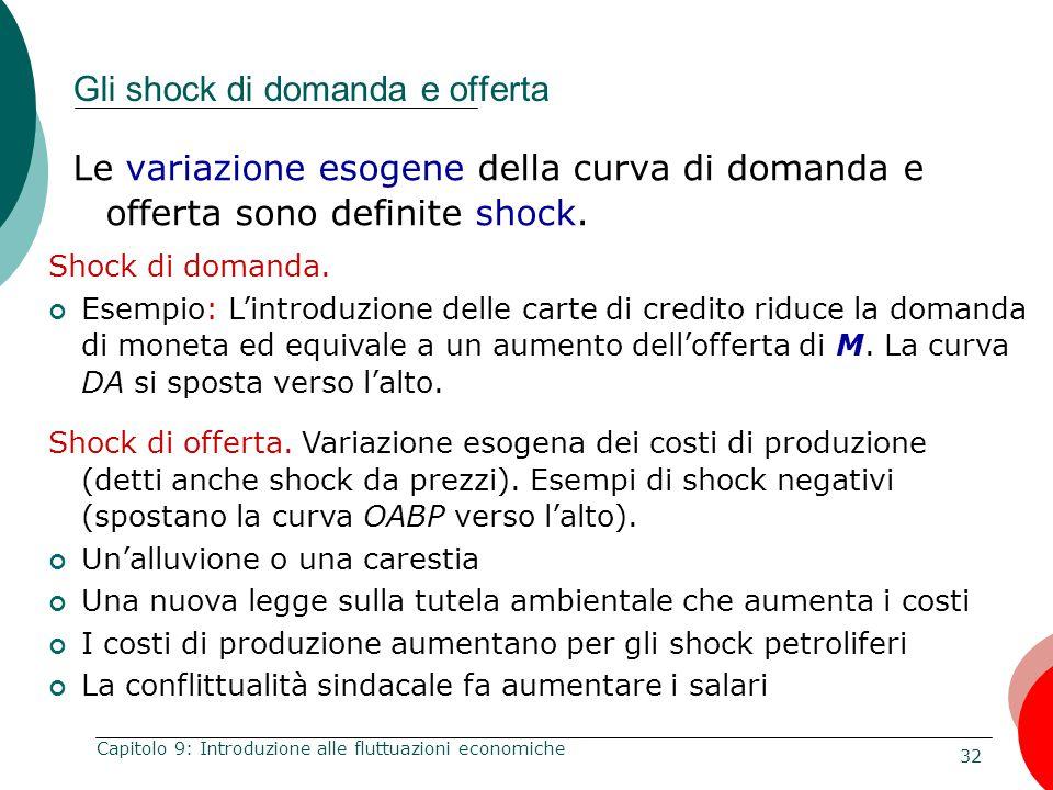 32 Capitolo 9: Introduzione alle fluttuazioni economiche Gli shock di domanda e offerta Le variazione esogene della curva di domanda e offerta sono de