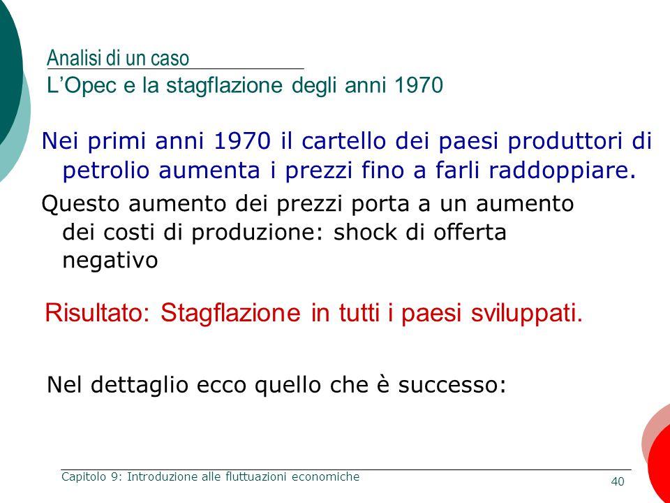 40 Capitolo 9: Introduzione alle fluttuazioni economiche Nei primi anni 1970 il cartello dei paesi produttori di petrolio aumenta i prezzi fino a farl