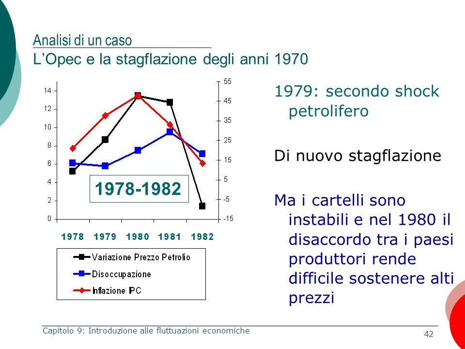42 Capitolo 9: Introduzione alle fluttuazioni economiche Analisi di un caso L'Opec e la stagflazione degli anni 1970 1978-1982 1979: secondo shock pet