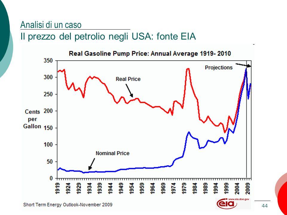 44 Capitolo 9: Introduzione alle fluttuazioni economiche Analisi di un caso Il prezzo del petrolio negli USA: fonte EIA