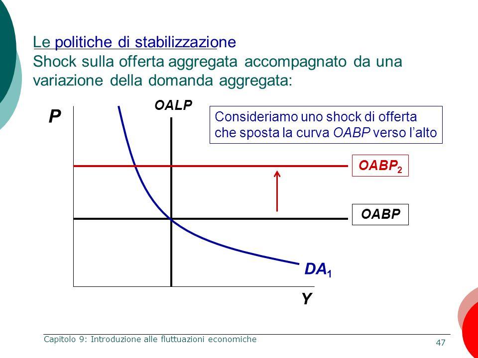 47 Capitolo 9: Introduzione alle fluttuazioni economiche Le politiche di stabilizzazione Shock sulla offerta aggregata accompagnato da una variazione