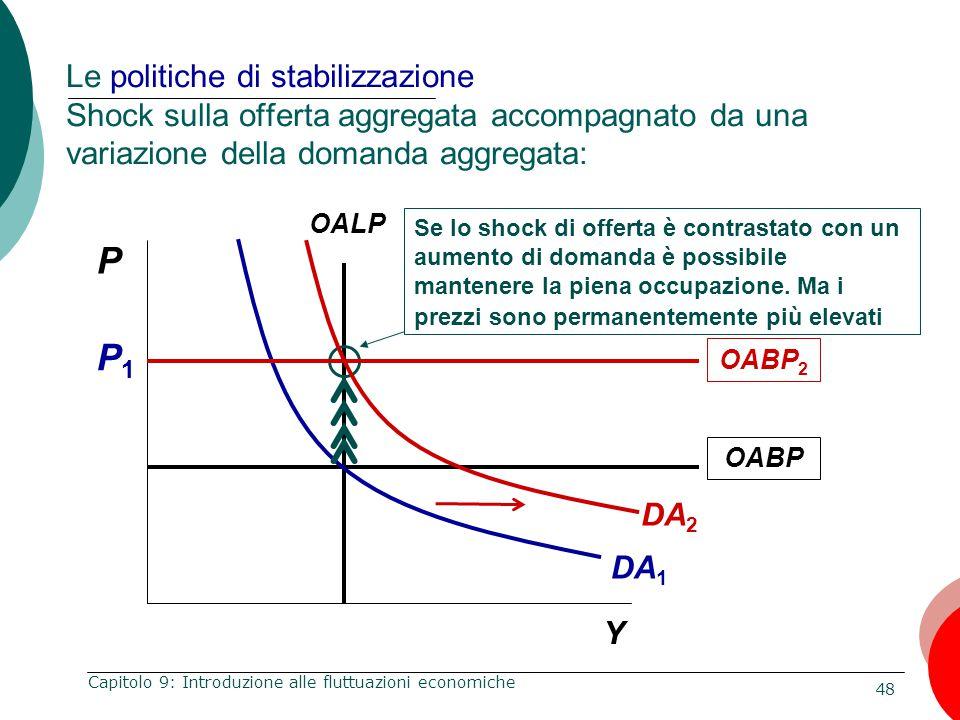 48 Capitolo 9: Introduzione alle fluttuazioni economiche Le politiche di stabilizzazione Shock sulla offerta aggregata accompagnato da una variazione