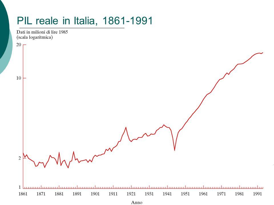 5 Capitolo 9: Introduzione alle fluttuazioni economiche PIL reale in Italia, 1861-1991