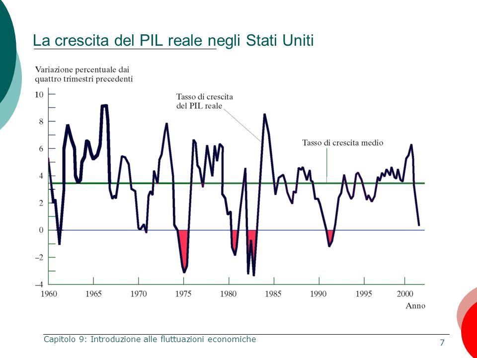 8 La recessione del 1990-91 Recessione: periodo di almeno due trimestri consecutivi di riduzione del PIL Nel III trimestre 1990, dopo l'invasione del Kuwait ma prima della Guerra del Golfo, la crescita del PIL è diventata negativa, ed è rimasta tale per i due trimestri successivi.