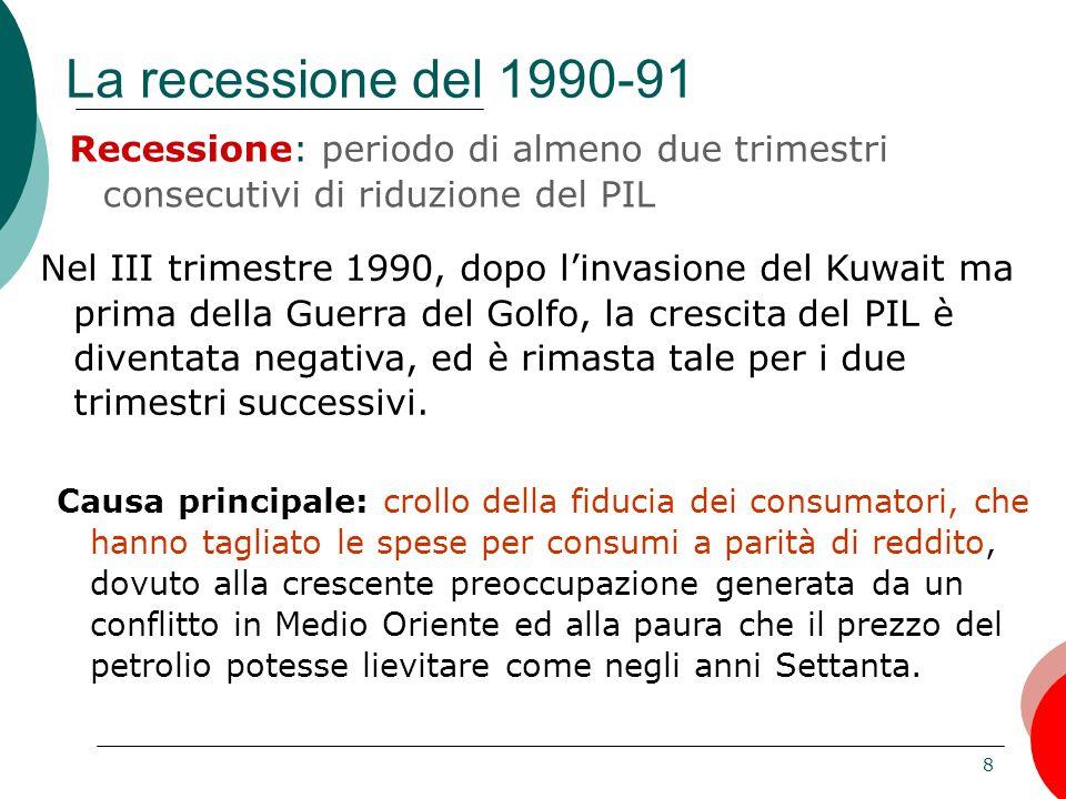 8 La recessione del 1990-91 Recessione: periodo di almeno due trimestri consecutivi di riduzione del PIL Nel III trimestre 1990, dopo l'invasione del