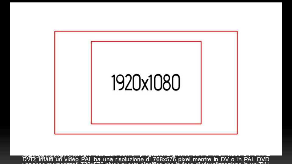PANORAMICA TECNICA In ambito elettronico le immagini sono visualizzate come una griglia ortogonale di aree uniformi, chiamata raster; esclusivamente i