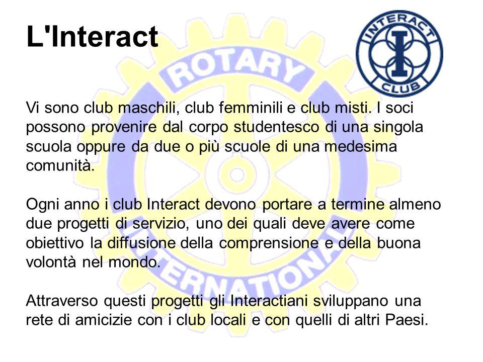 L'Interact Interact è un'associazione di club di servizio istituita dal Rotary International per i giovani di età compresa tra i 12 e i 18 anni.