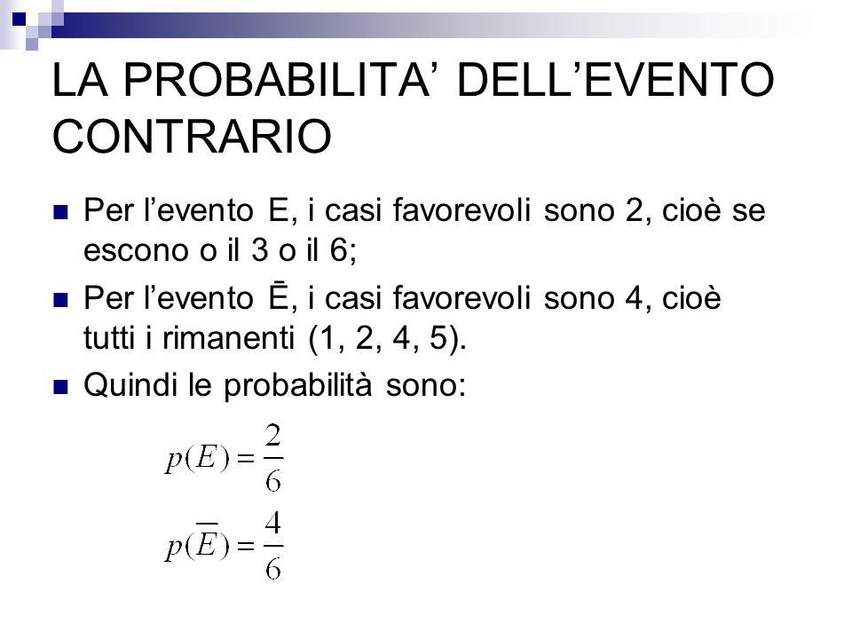 LA PROBABILITA' DELL'EVENTO CONTRARIO Per l'evento E, i casi favorevoli sono 2, cioè se escono o il 3 o il 6; Per l'evento Ē, i casi favorevoli sono 4, cioè tutti i rimanenti (1, 2, 4, 5).