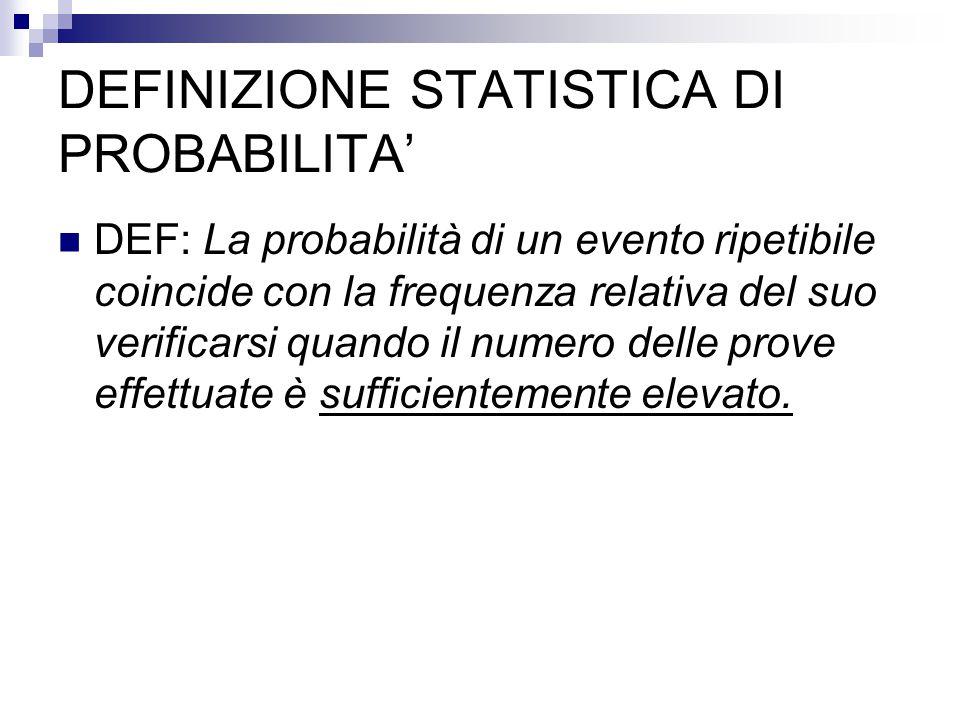 DEFINIZIONE STATISTICA DI PROBABILITA' DEF: La probabilità di un evento ripetibile coincide con la frequenza relativa del suo verificarsi quando il numero delle prove effettuate è sufficientemente elevato.