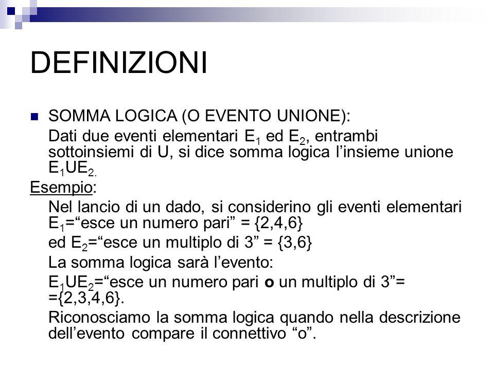 DEFINIZIONI SOMMA LOGICA (O EVENTO UNIONE): Dati due eventi elementari E 1 ed E 2, entrambi sottoinsiemi di U, si dice somma logica l'insieme unione E 1 UE 2.