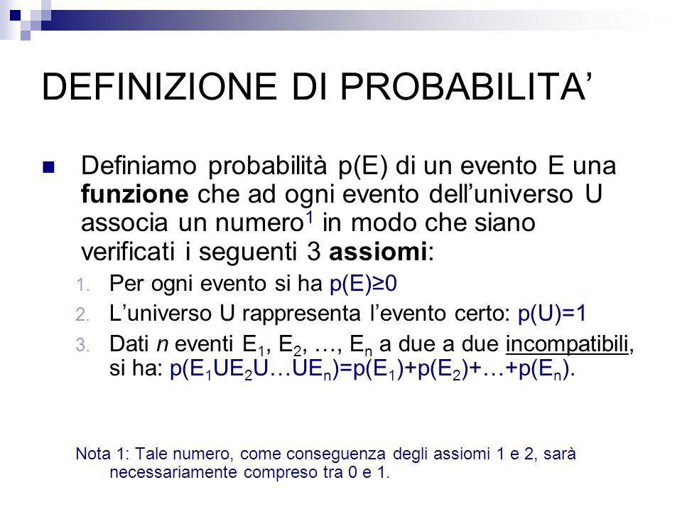 DEFINIZIONE DI PROBABILITA' Definiamo probabilità p(E) di un evento E una funzione che ad ogni evento dell'universo U associa un numero 1 in modo che siano verificati i seguenti 3 assiomi: 1.