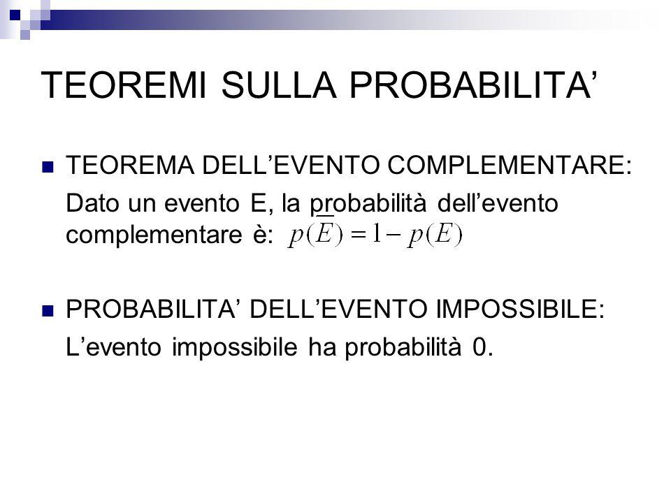 TEOREMI SULLA PROBABILITA' TEOREMA DELL'EVENTO COMPLEMENTARE: Dato un evento E, la probabilità dell'evento complementare è: PROBABILITA' DELL'EVENTO IMPOSSIBILE: L'evento impossibile ha probabilità 0.