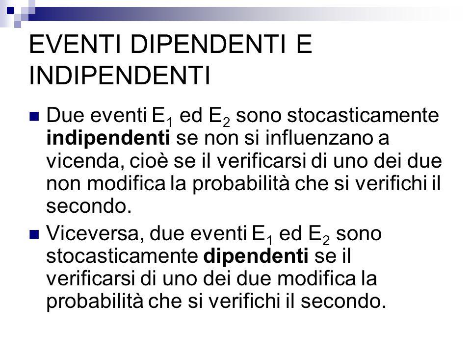 EVENTI DIPENDENTI E INDIPENDENTI Due eventi E 1 ed E 2 sono stocasticamente indipendenti se non si influenzano a vicenda, cioè se il verificarsi di uno dei due non modifica la probabilità che si verifichi il secondo.