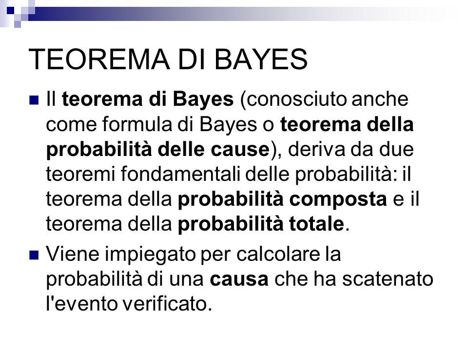 TEOREMA DI BAYES Il teorema di Bayes (conosciuto anche come formula di Bayes o teorema della probabilità delle cause), deriva da due teoremi fondamentali delle probabilità: il teorema della probabilità composta e il teorema della probabilità totale.