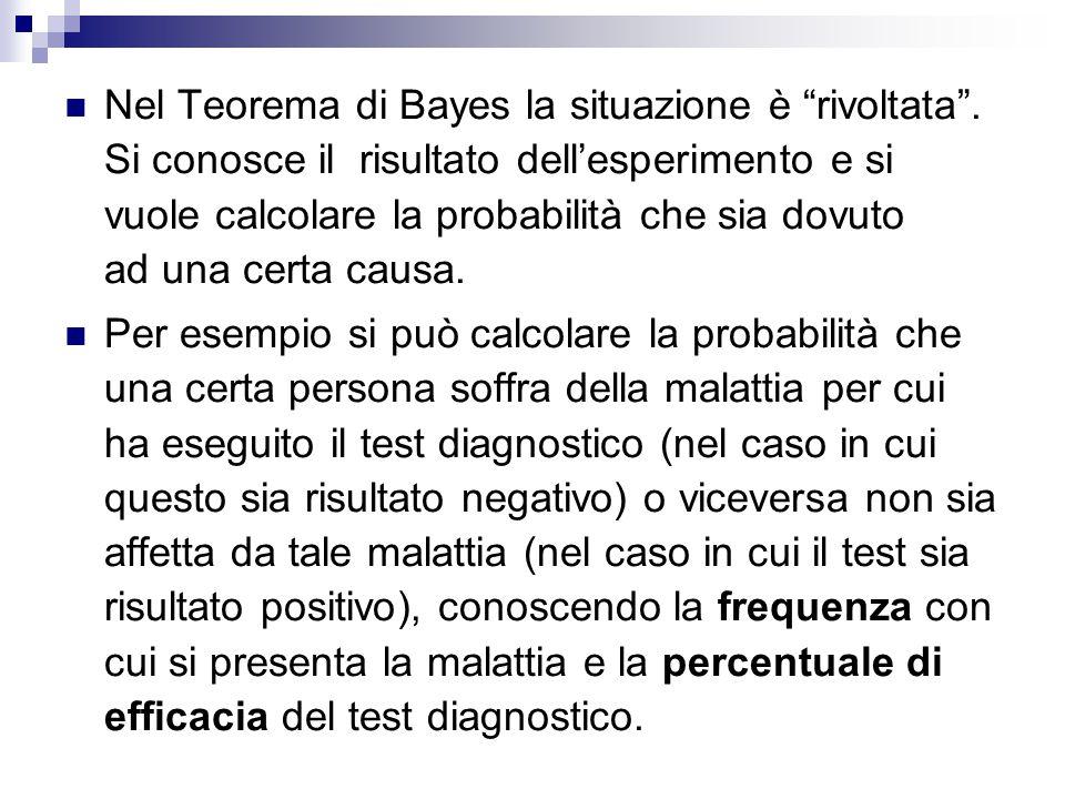 Nel Teorema di Bayes la situazione è rivoltata .